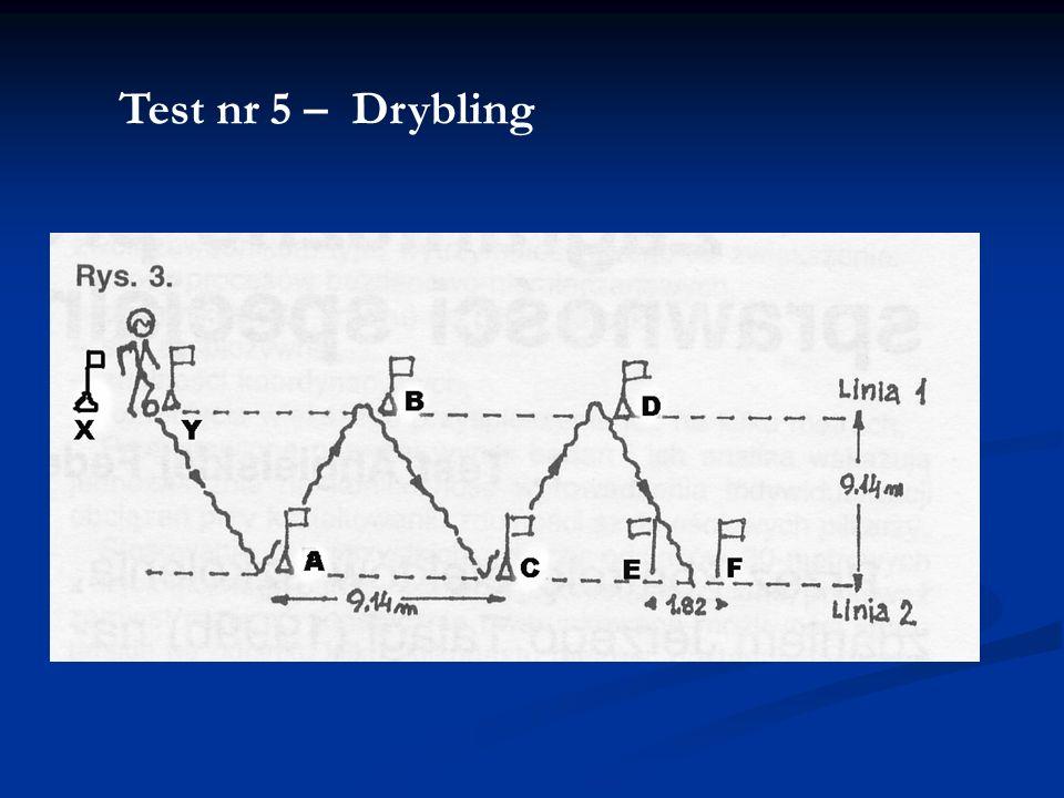 Test nr 5 – Drybling