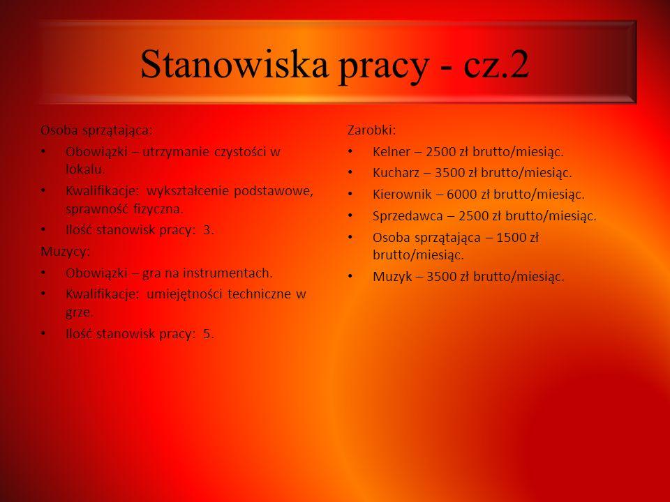Stanowiska pracy - cz.2 Osoba sprzątająca: