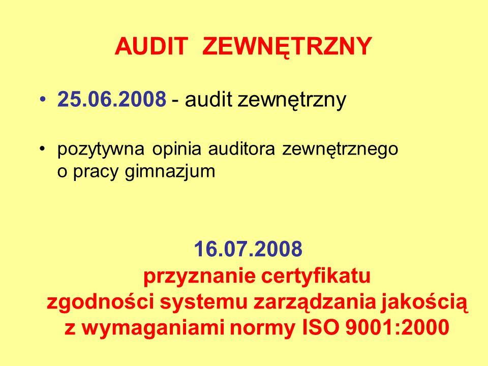 AUDIT ZEWNĘTRZNY 25.06.2008 - audit zewnętrzny