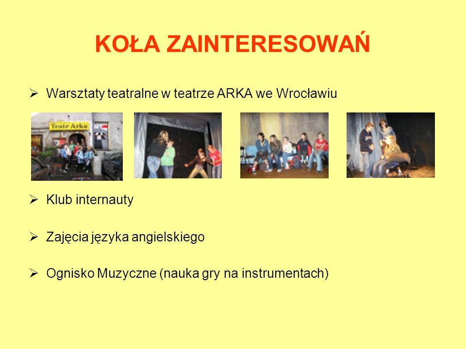 KOŁA ZAINTERESOWAŃ Warsztaty teatralne w teatrze ARKA we Wrocławiu