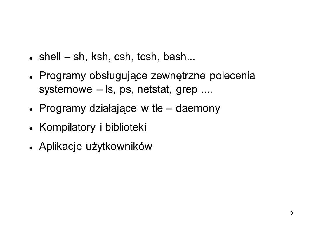 shell – sh, ksh, csh, tcsh, bash...