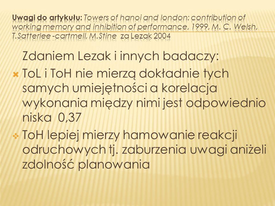 Zdaniem Lezak i innych badaczy: