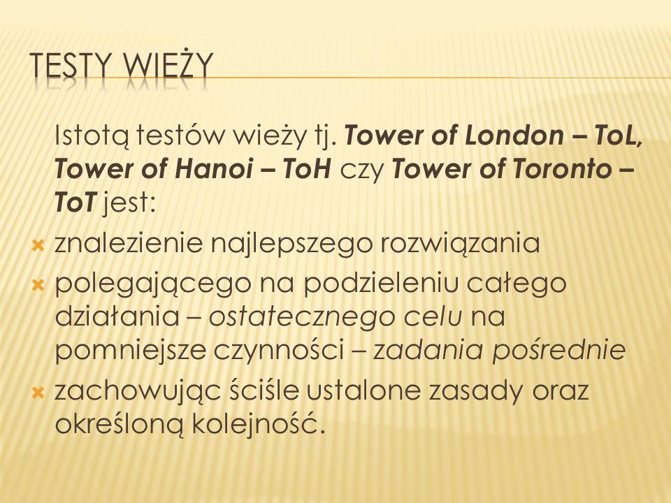 Testy wieży Istotą testów wieży tj. Tower of London – ToL, Tower of Hanoi – ToH czy Tower of Toronto – ToT jest: