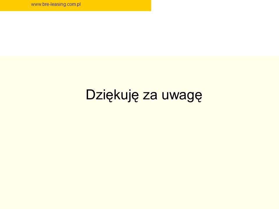 www.bre-leasing.com.pl Dziękuję za uwagę