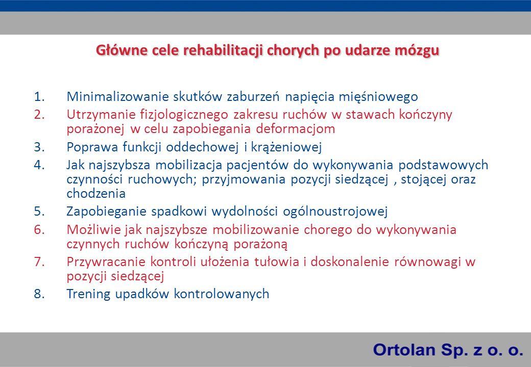 Główne cele rehabilitacji chorych po udarze mózgu