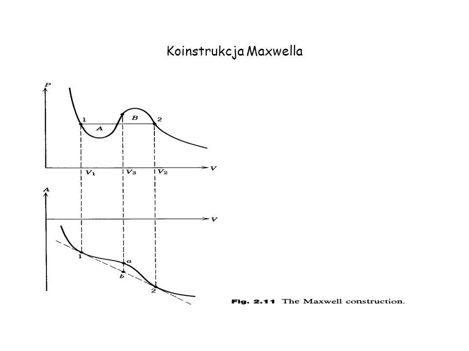 Koinstrukcja Maxwella