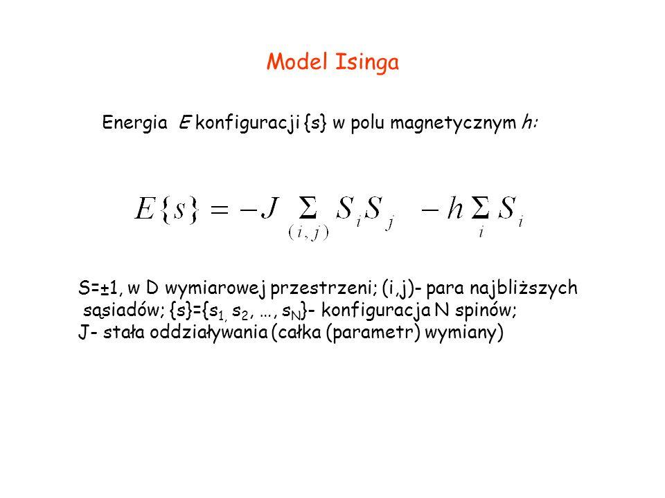 Model Isinga Energia E konfiguracji {s} w polu magnetycznym h: