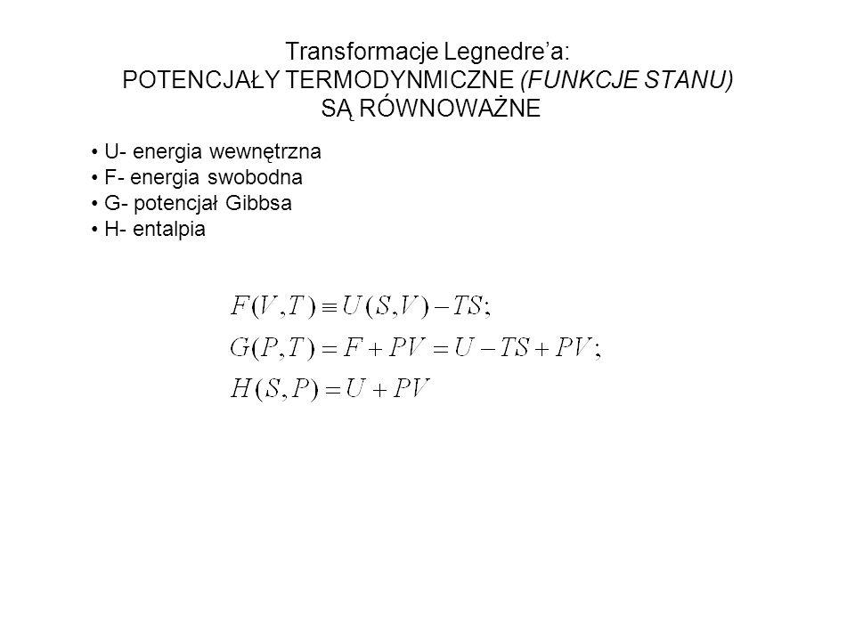 Transformacje Legnedre'a: POTENCJAŁY TERMODYNMICZNE (FUNKCJE STANU) SĄ RÓWNOWAŻNE