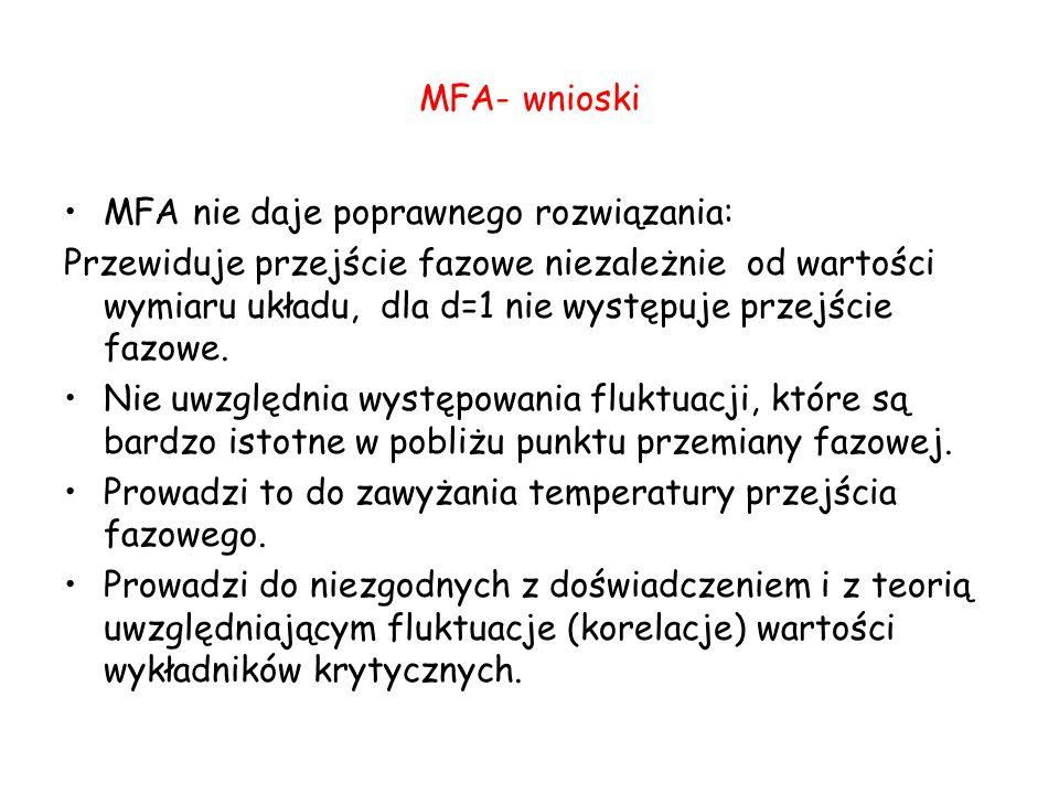 MFA- wnioski MFA nie daje poprawnego rozwiązania: