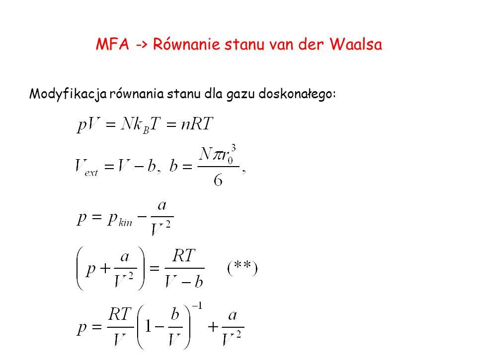 MFA -> Równanie stanu van der Waalsa