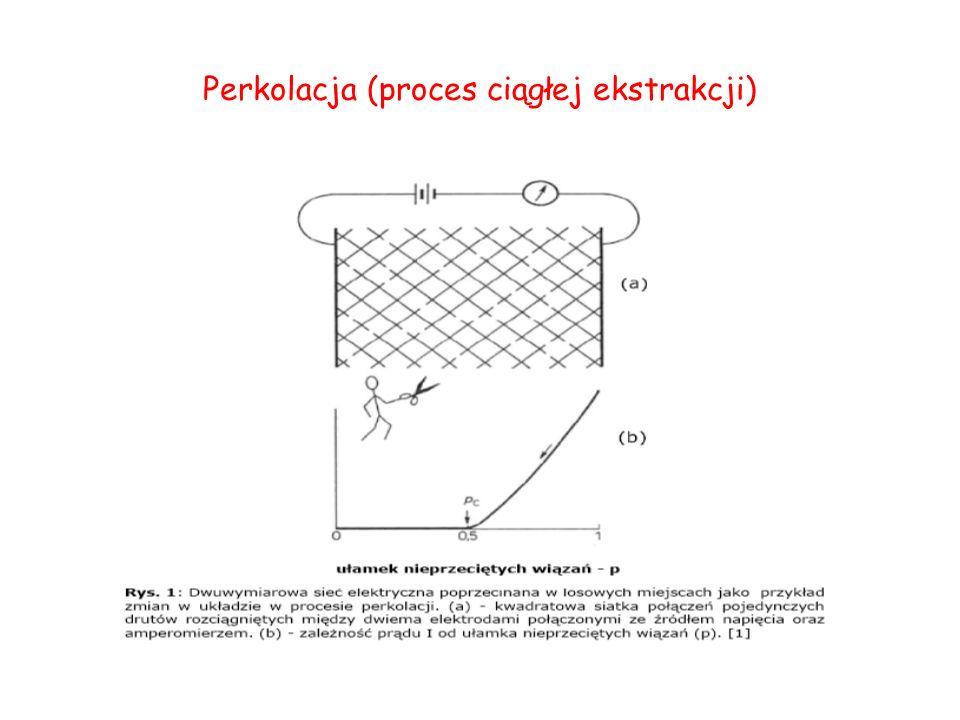 Perkolacja (proces ciągłej ekstrakcji)