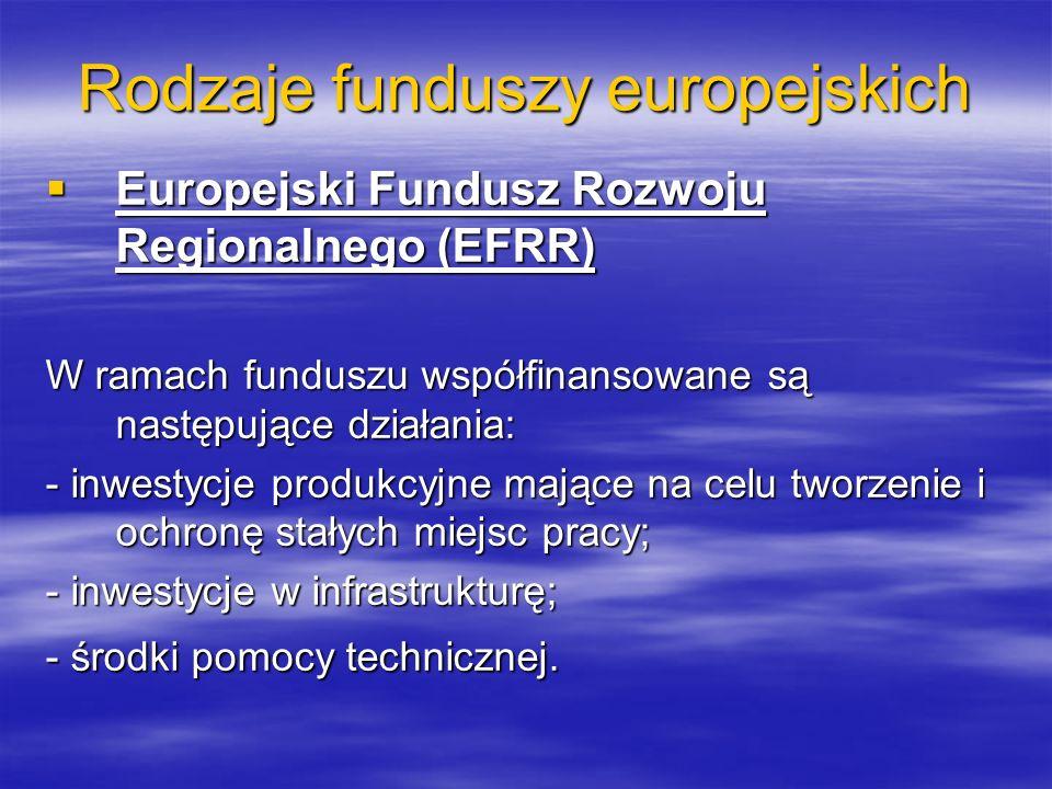 Rodzaje funduszy europejskich