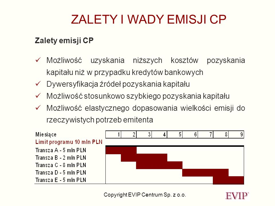 ZALETY I WADY EMISJI CP Zalety emisji CP