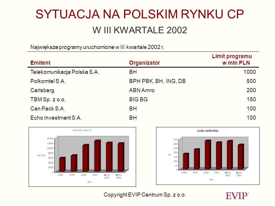 SYTUACJA NA POLSKIM RYNKU CP W III KWARTALE 2002