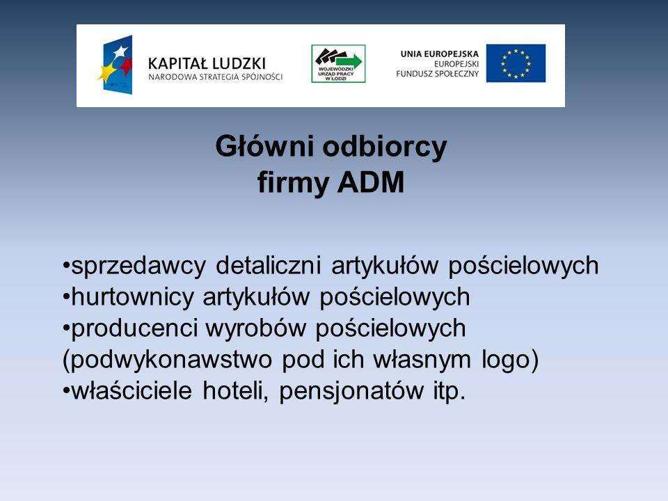 Główni odbiorcy firmy ADM