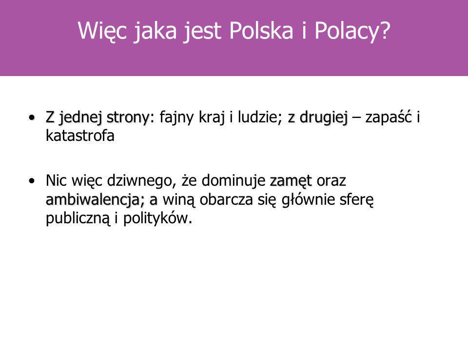 Więc jaka jest Polska i Polacy