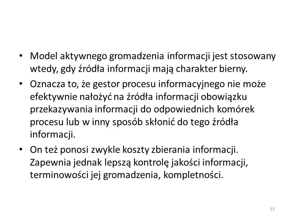 Model aktywnego gromadzenia informacji jest stosowany wtedy, gdy źródła informacji mają charakter bierny.