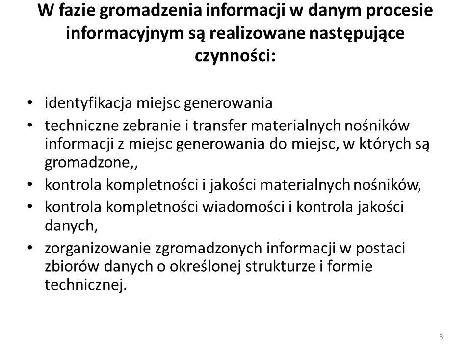 W fazie gromadzenia informacji w danym procesie informacyjnym są realizowane następujące czynności: