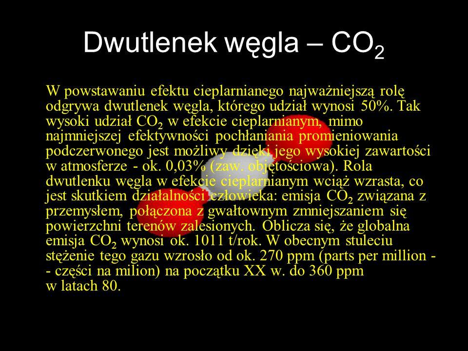 Dwutlenek węgla – CO2