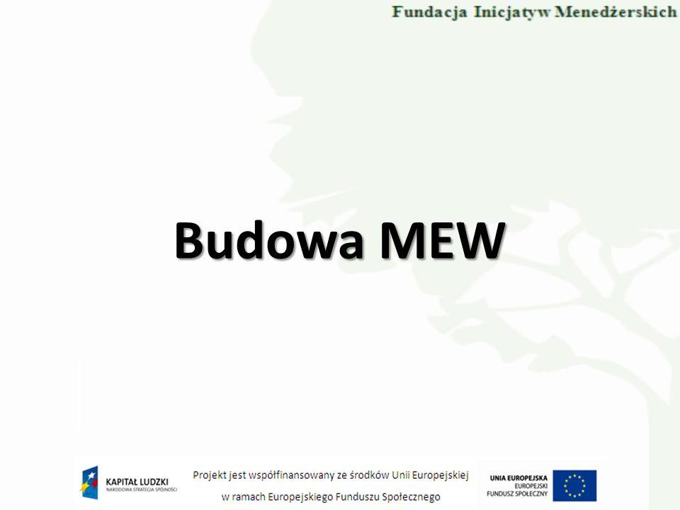Budowa MEW