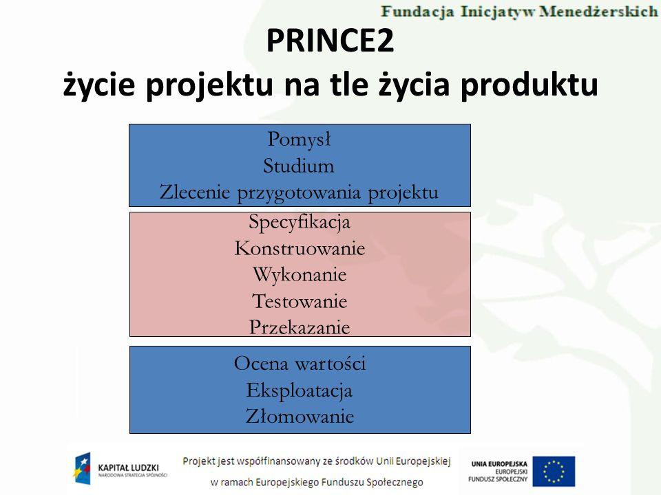 PRINCE2 życie projektu na tle życia produktu