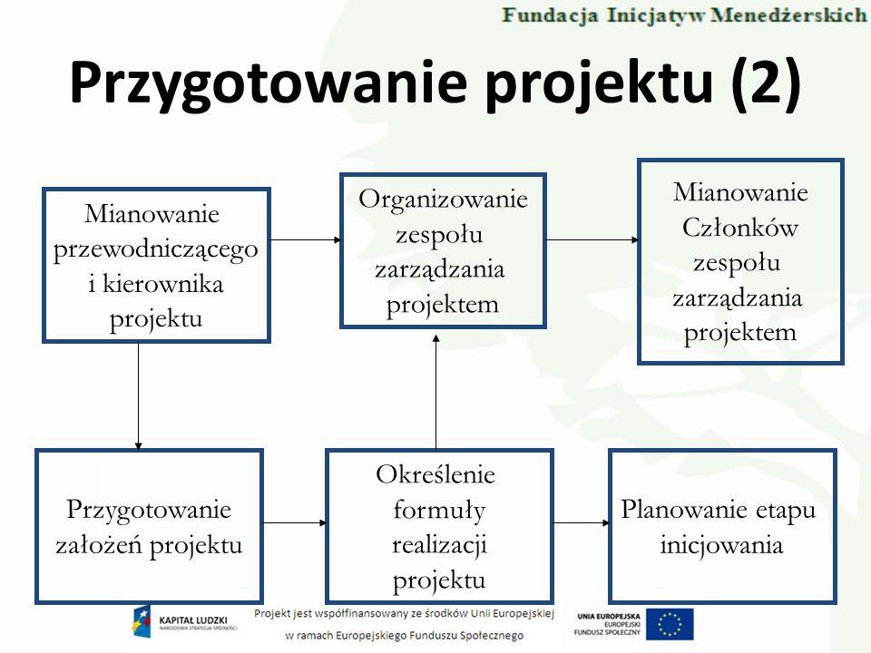 Przygotowanie projektu (2)