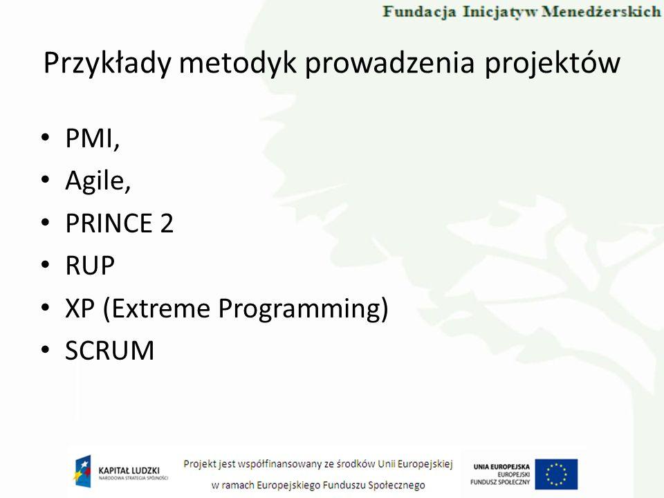 Przykłady metodyk prowadzenia projektów