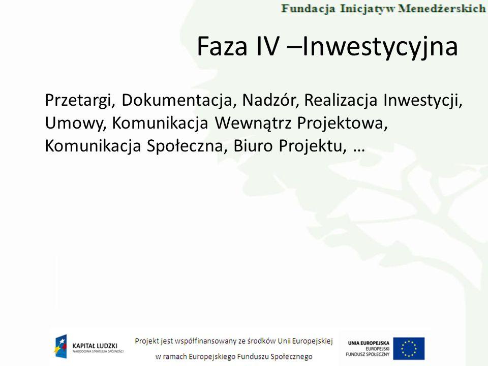 Faza IV –Inwestycyjna