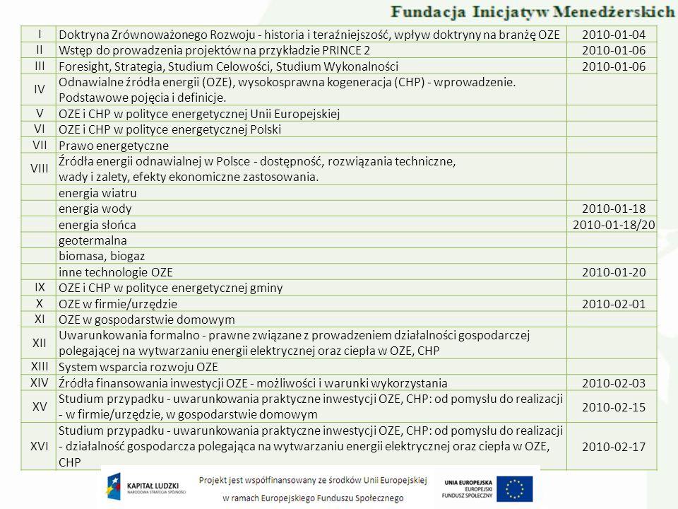 I Doktryna Zrównoważonego Rozwoju - historia i teraźniejszość, wpływ doktryny na branżę OZE. 2010-01-04.
