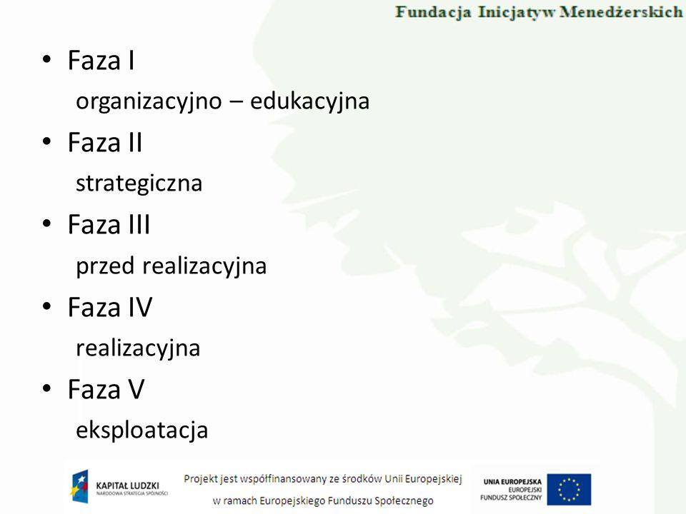 Faza I Faza II Faza III Faza IV Faza V organizacyjno – edukacyjna