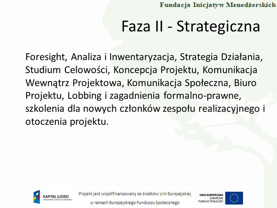 Faza II - Strategiczna