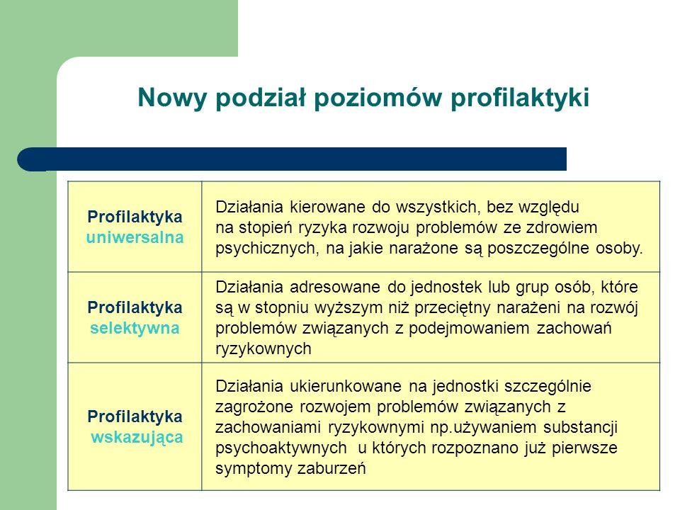Nowy podział poziomów profilaktyki