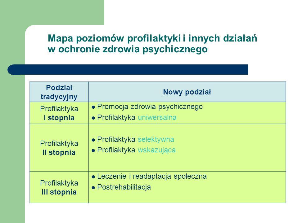 Mapa poziomów profilaktyki i innych działań w ochronie zdrowia psychicznego