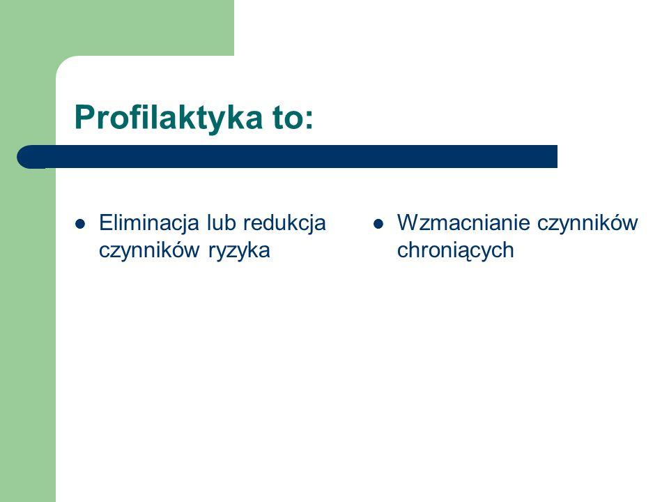 Profilaktyka to: Eliminacja lub redukcja czynników ryzyka