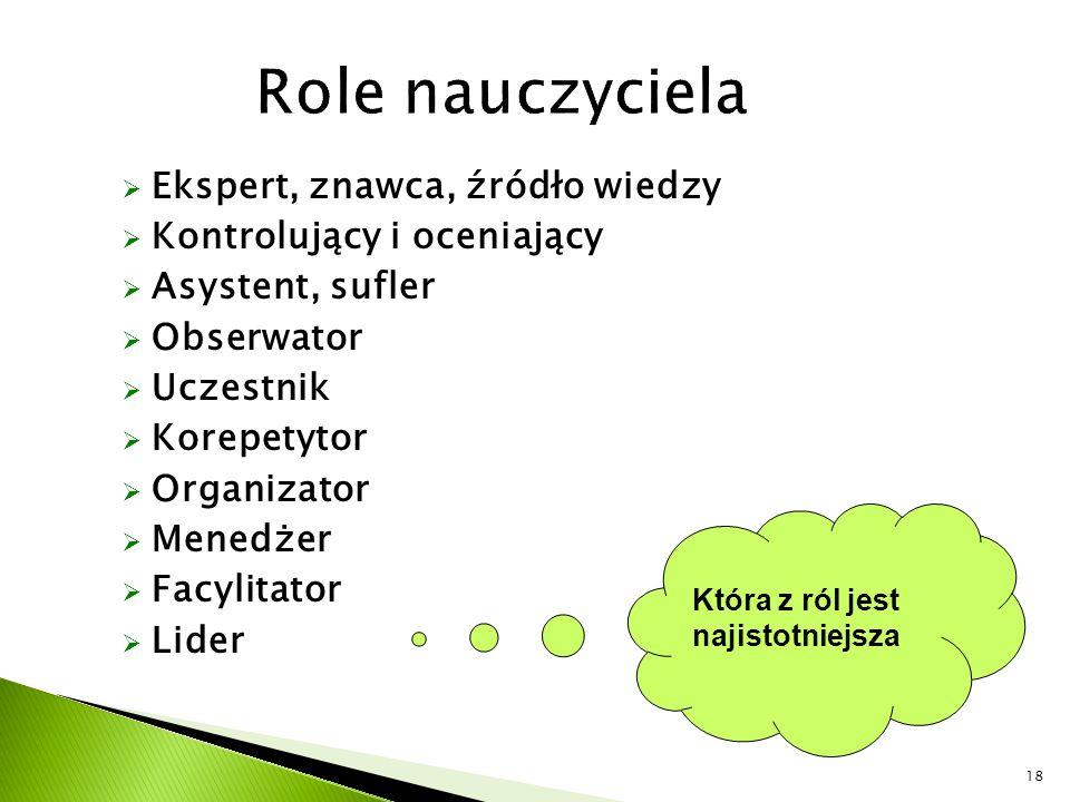 Role nauczyciela Ekspert, znawca, źródło wiedzy