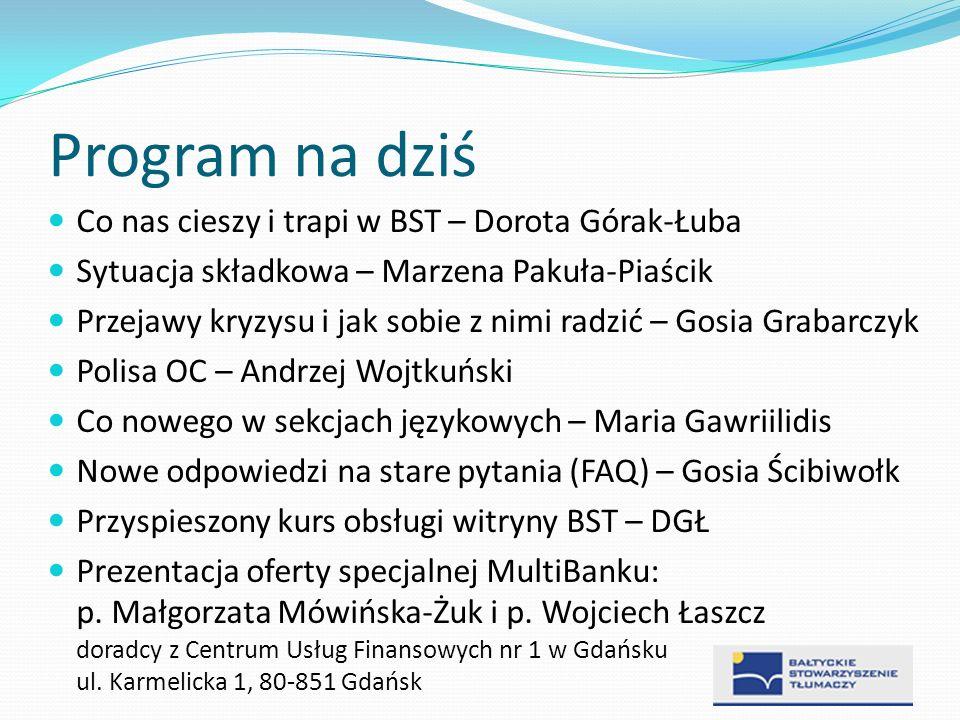Program na dziś Co nas cieszy i trapi w BST – Dorota Górak-Łuba