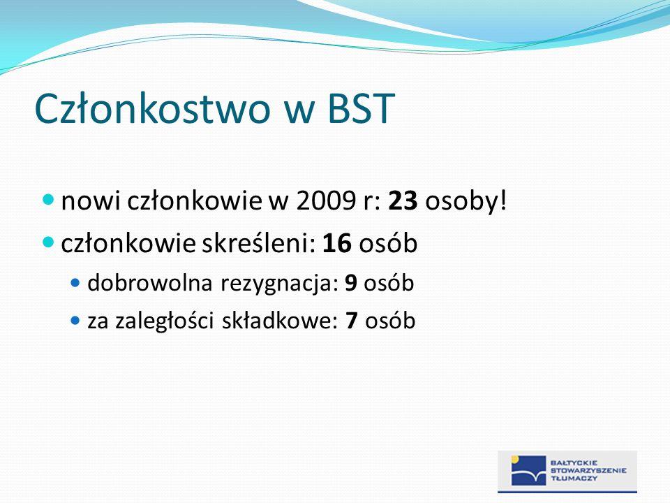 Członkostwo w BST nowi członkowie w 2009 r: 23 osoby!