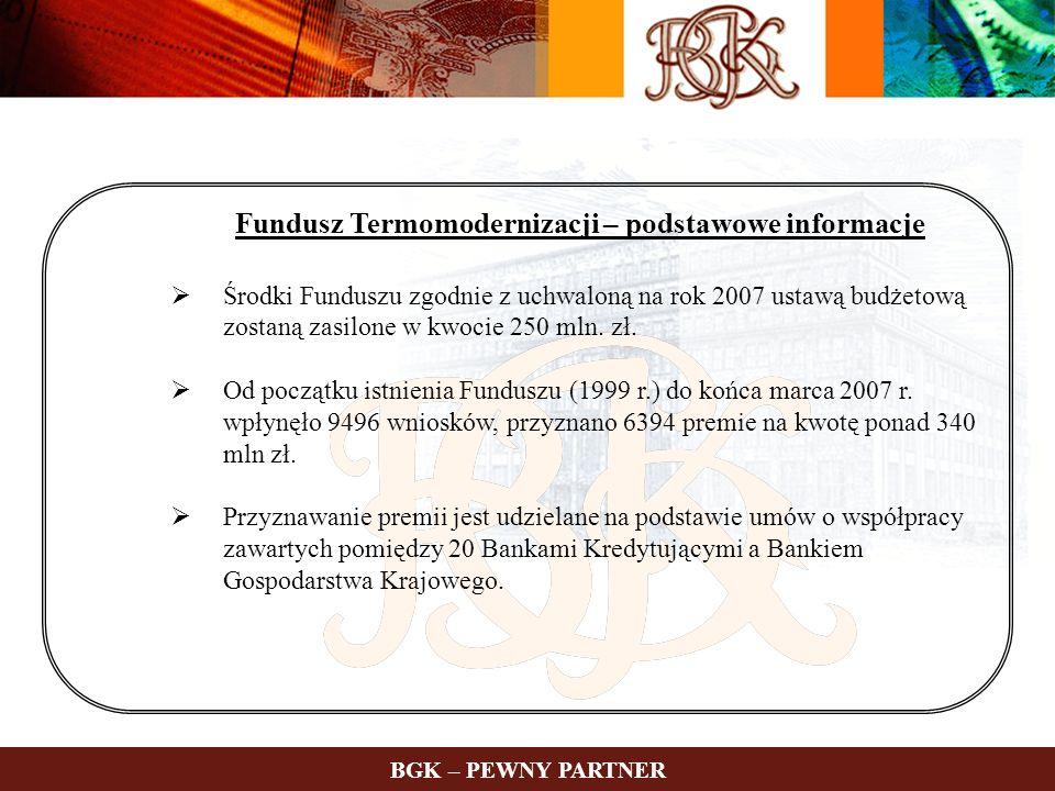 Fundusz Termomodernizacji – podstawowe informacje