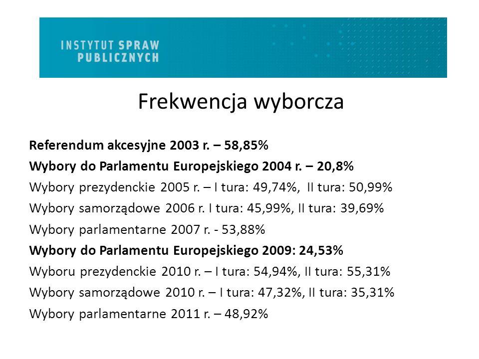 Frekwencja wyborcza Referendum akcesyjne 2003 r. – 58,85%