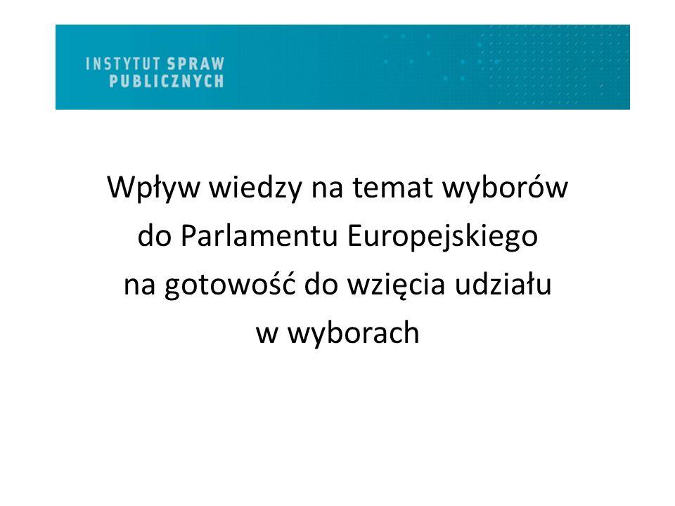 Wpływ wiedzy na temat wyborów do Parlamentu Europejskiego na gotowość do wzięcia udziału w wyborach