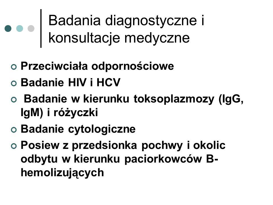 Badania diagnostyczne i konsultacje medyczne