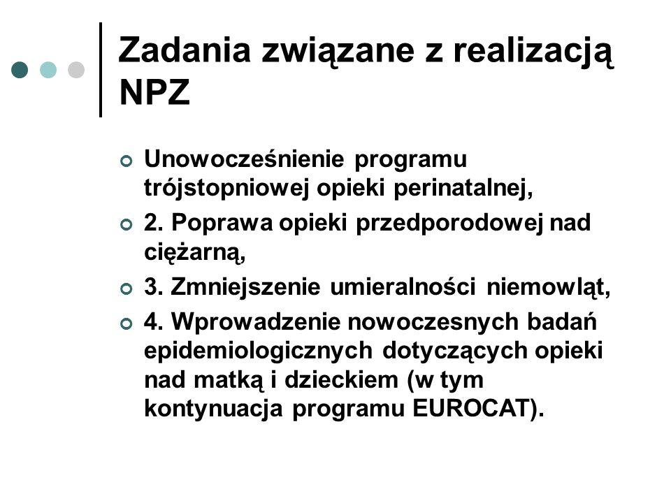 Zadania związane z realizacją NPZ