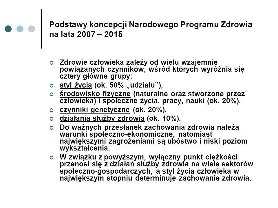 Podstawy koncepcji Narodowego Programu Zdrowia na lata 2007 – 2015