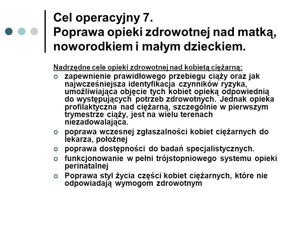Cel operacyjny 7. Poprawa opieki zdrowotnej nad matką, noworodkiem i małym dzieckiem.
