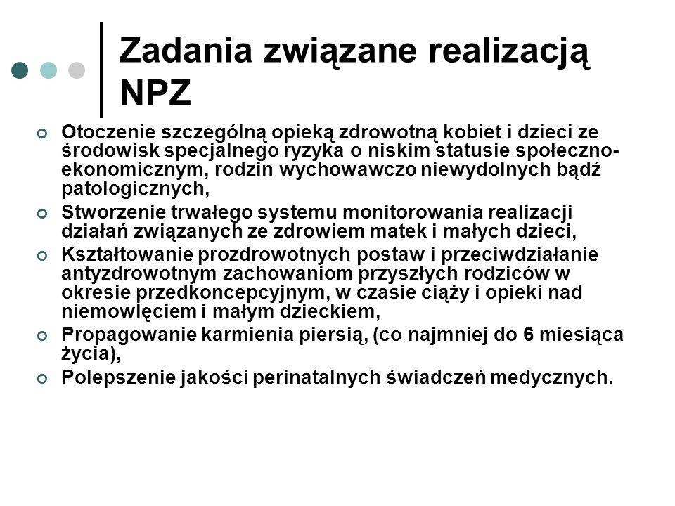Zadania związane realizacją NPZ