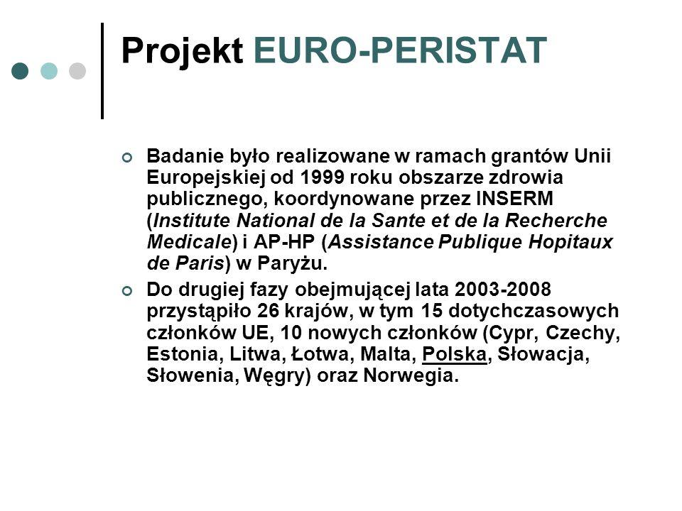 Projekt EURO-PERISTAT