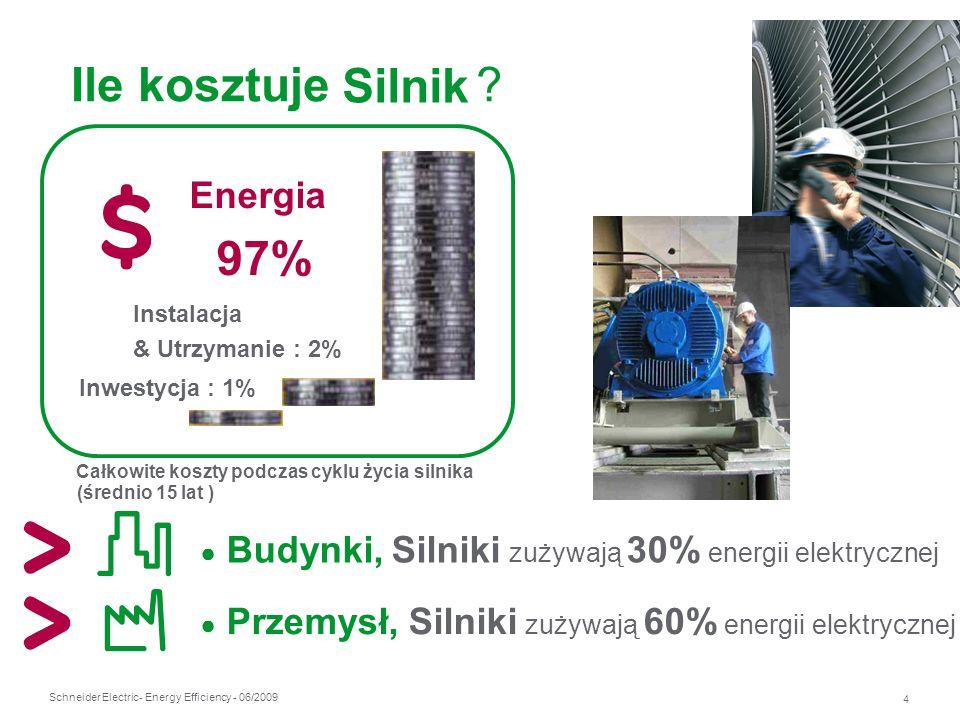 Ile kosztuje Silnik 97% Energia
