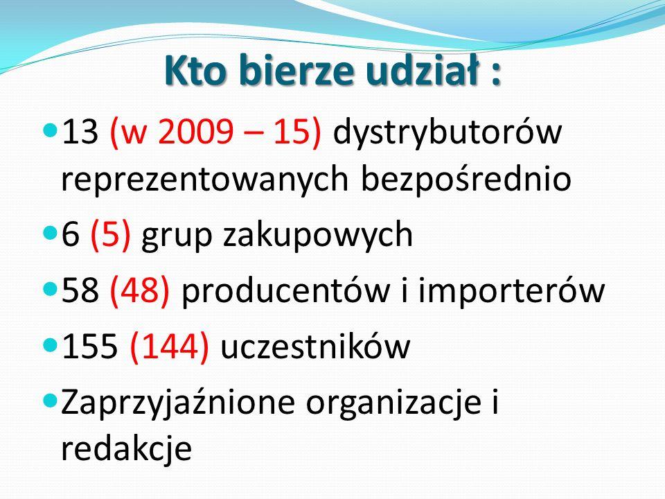 Kto bierze udział : 13 (w 2009 – 15) dystrybutorów reprezentowanych bezpośrednio. 6 (5) grup zakupowych.