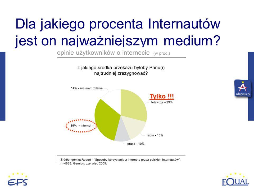 Dla jakiego procenta Internautów jest on najważniejszym medium