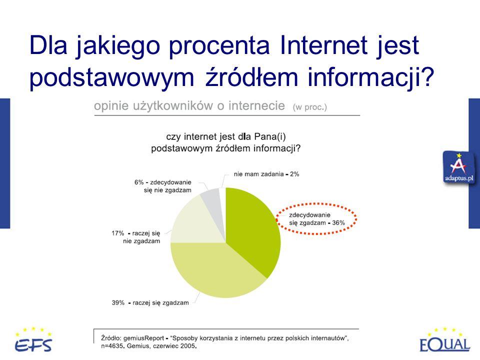 Dla jakiego procenta Internet jest podstawowym źródłem informacji